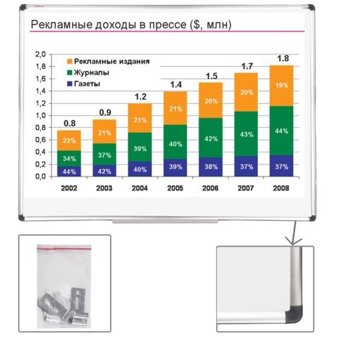 Доска магнитно-маркерная ERICH KRAUSE, 90×120 см, с лаковым покрытием