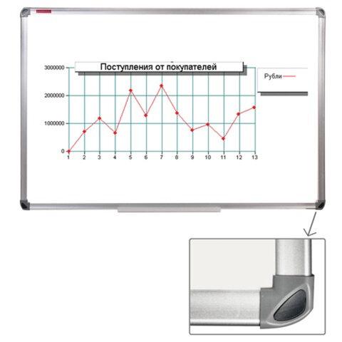 Доска магнитно-маркерная ERICH KRAUSE, 60×90 см, с эмалевым покрытием
