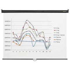 Экран проекционный DIGIS OPTIMAL-C, матовый, настенный, 180×180 см, 1:1