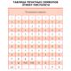 ������-�������� MOTEX ��-5500PLUS S, 1-��������, 8 ��������, 22×12 �� (�������� 123572-123575)